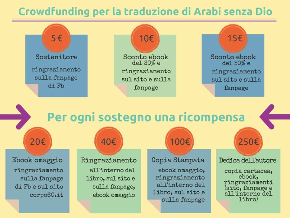Ricompense crowdfunding